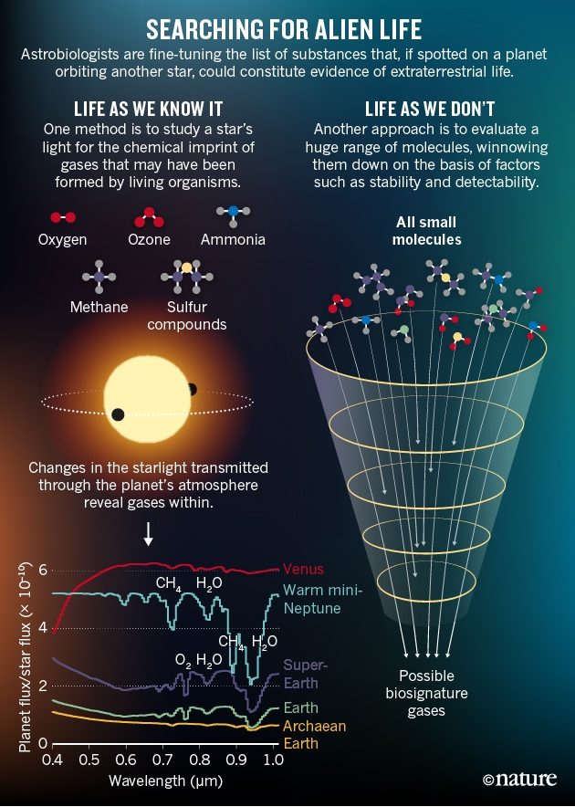 Exoplanet_biosignatures_graphic_NEWS_WEBNEW